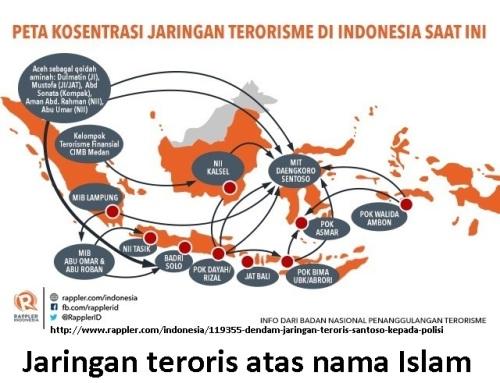 jaringan-teroris